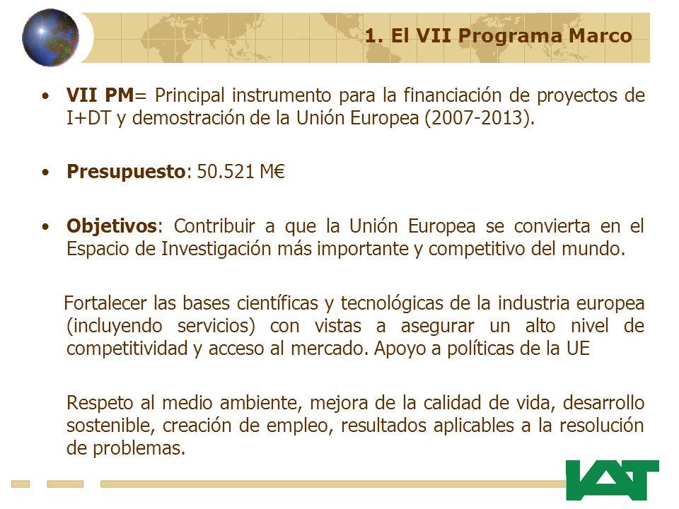 VII PM= Principal instrumento para la financiación de proyectos de I+DT y demostración de la Unión Europea (2007-2013).