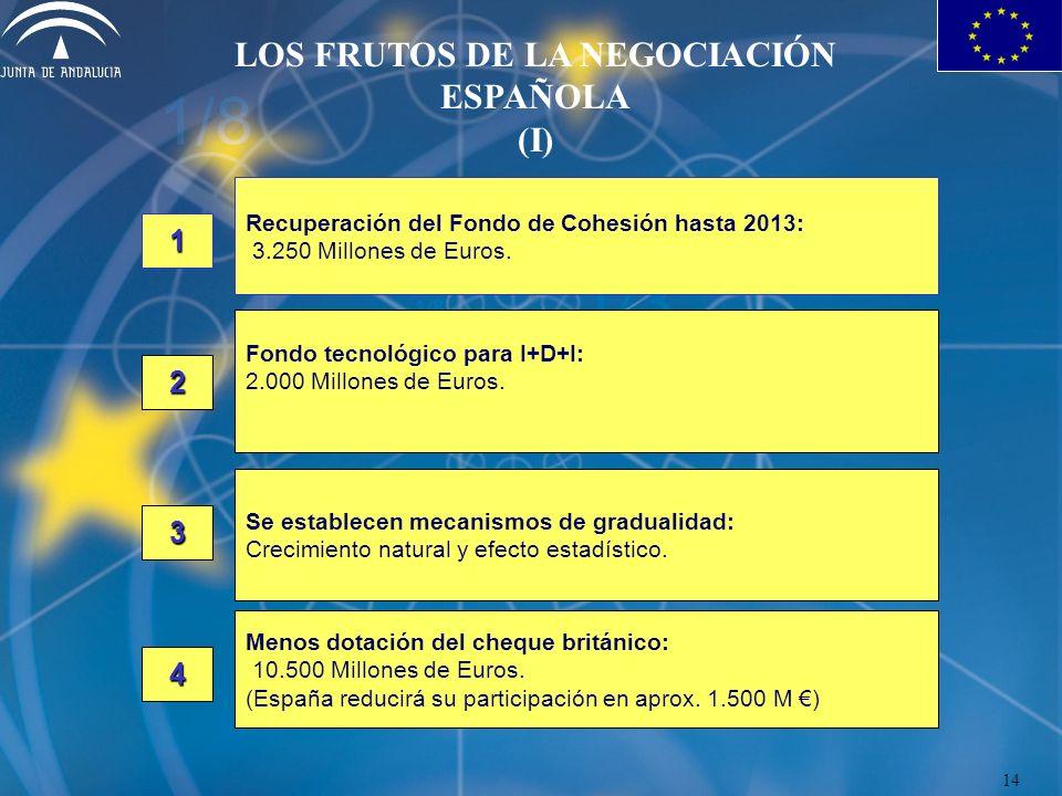 LOS FRUTOS DE LA NEGOCIACIÓN ESPAÑOLA (I) Recuperación del Fondo de Cohesión hasta 2013: 3.250 Millones de Euros. 1 Fondo tecnológico para I+D+I: 2.00