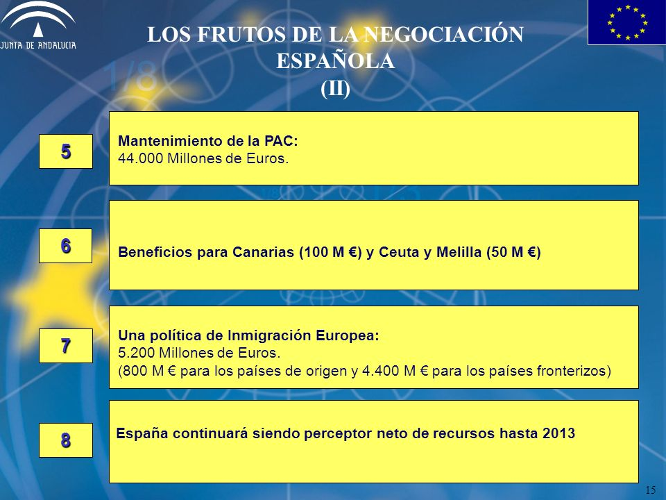 LOS FRUTOS DE LA NEGOCIACIÓN ESPAÑOLA (II) 5 6 7 España continuará siendo perceptor neto de recursos hasta 2013 8 15 Mantenimiento de la PAC: 44.000 M