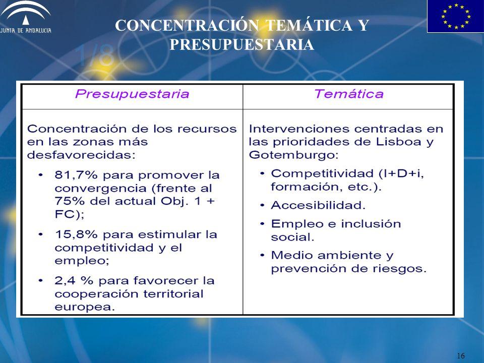 CONCENTRACIÓN TEMÁTICA Y PRESUPUESTARIA 16