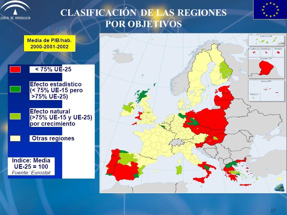 CLASIFICACIÓN DE LAS REGIONES POR OBJETIVOS 17