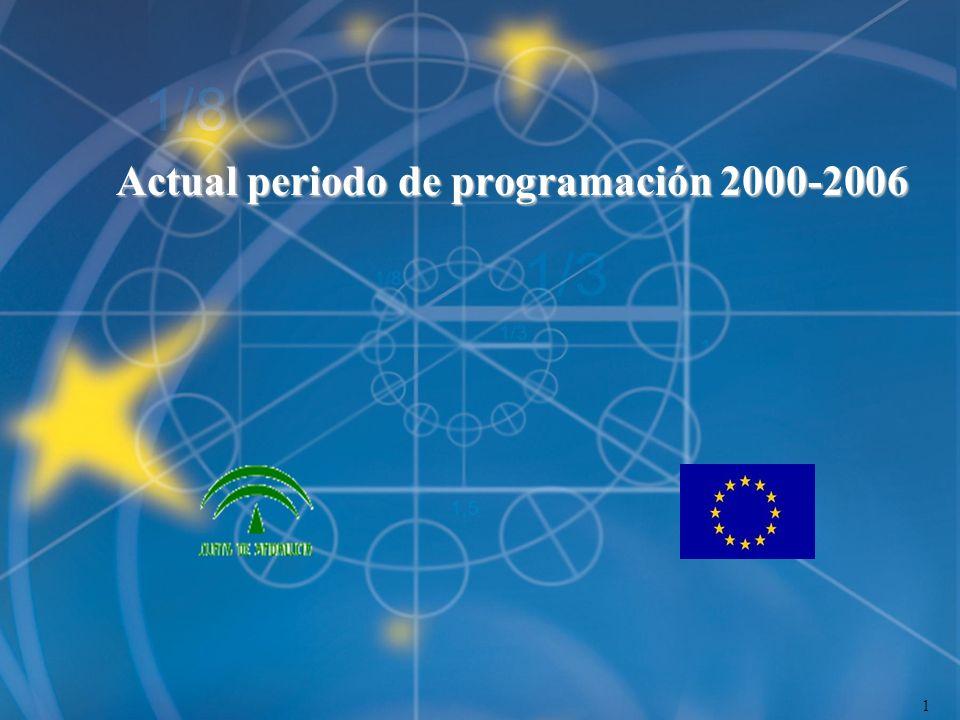 Actual periodo de programación 2000-2006 1