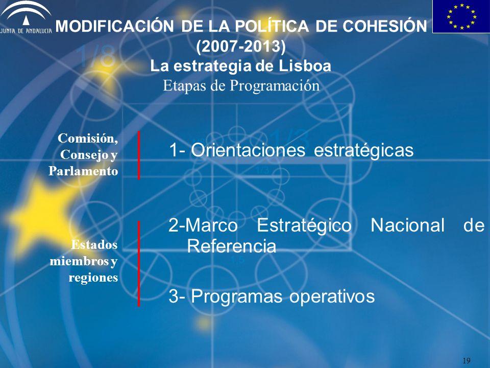 MODIFICACIÓN DE LA POLÍTICA DE COHESIÓN (2007-2013) La estrategia de Lisboa Etapas de Programación 1- Orientaciones estratégicas 2-Marco Estratégico Nacional de Referencia 3- Programas operativos Comisión, Consejo y Parlamento Estados miembros y regiones 19