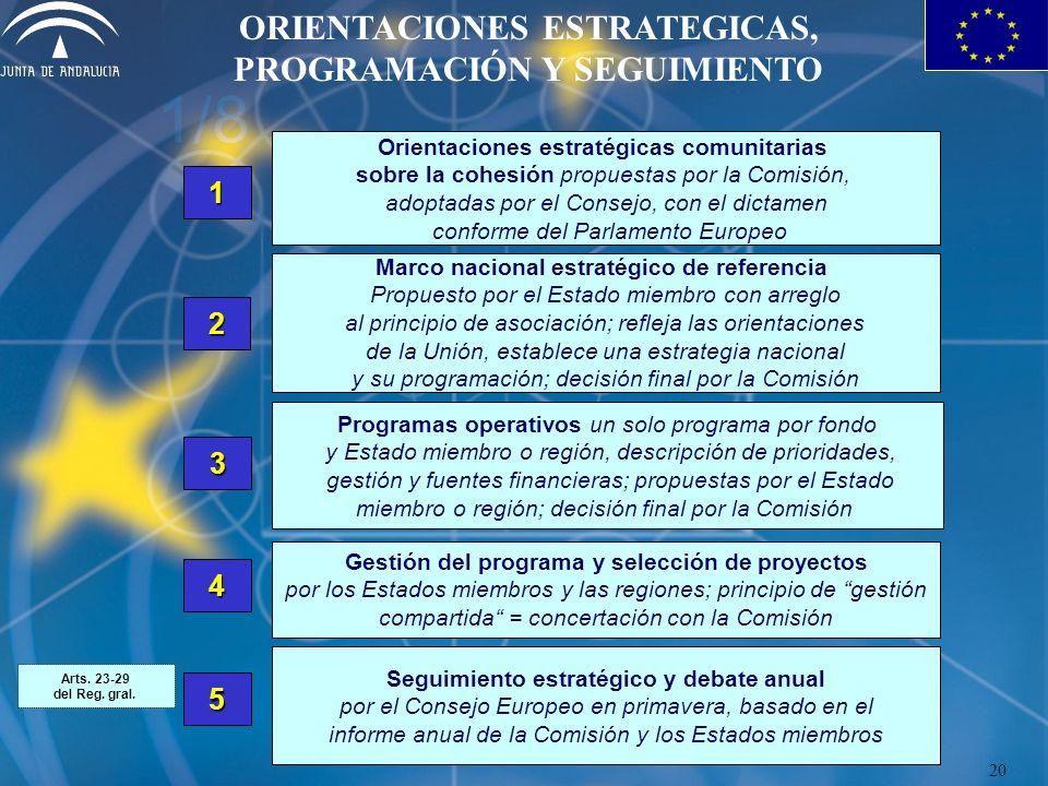 ORIENTACIONES ESTRATEGICAS, PROGRAMACIÓN Y SEGUIMIENTO Orientaciones estratégicas comunitarias sobre la cohesión propuestas por la Comisión, adoptadas por el Consejo, con el dictamen conforme del Parlamento Europeo 1 Marco nacional estratégico de referencia Propuesto por el Estado miembro con arreglo al principio de asociación; refleja las orientaciones de la Unión, establece una estrategia nacional y su programación; decisión final por la Comisión 2 Programas operativos un solo programa por fondo y Estado miembro o región, descripción de prioridades, gestión y fuentes financieras; propuestas por el Estado miembro o región; decisión final por la Comisión 3 Gestión del programa y selección de proyectos por los Estados miembros y las regiones; principio de gestión compartida = concertación con la Comisión 4 5 Seguimiento estratégico y debate anual por el Consejo Europeo en primavera, basado en el informe anual de la Comisión y los Estados miembros Art.