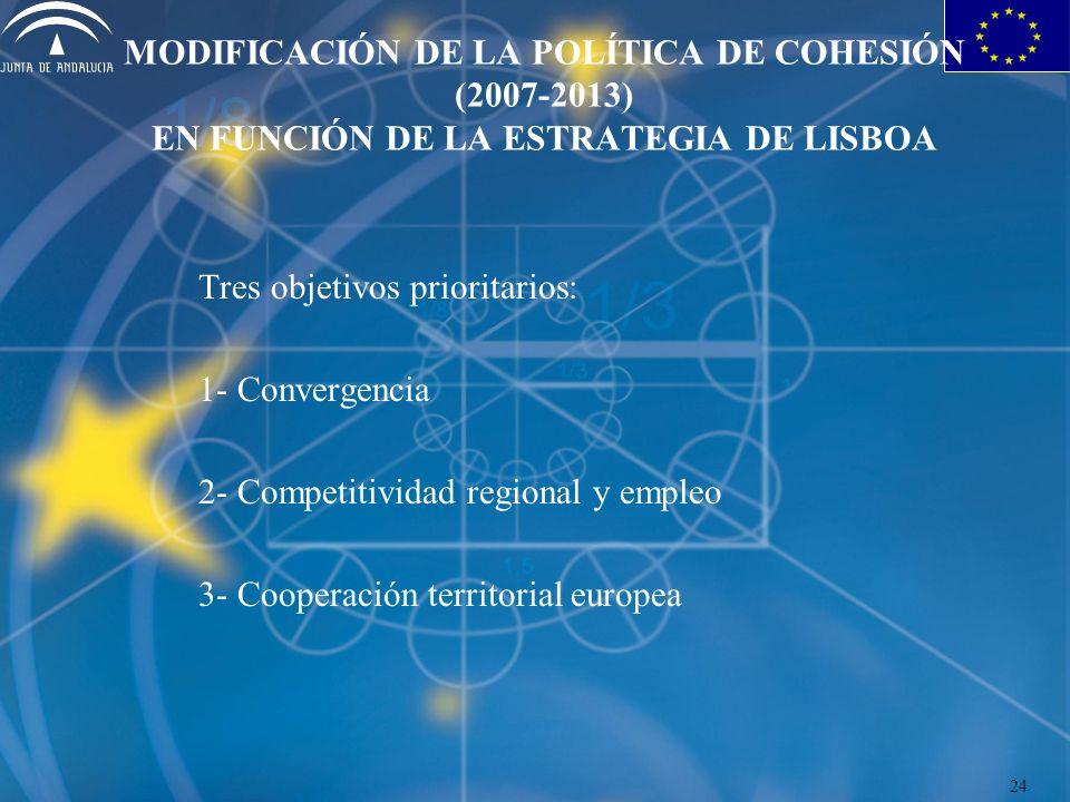 MODIFICACIÓN DE LA POLÍTICA DE COHESIÓN (2007-2013) EN FUNCIÓN DE LA ESTRATEGIA DE LISBOA Tres objetivos prioritarios: 1- Convergencia 2- Competitividad regional y empleo 3- Cooperación territorial europea 24