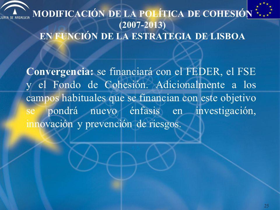 MODIFICACIÓN DE LA POLÍTICA DE COHESIÓN (2007-2013) EN FUNCIÓN DE LA ESTRATEGIA DE LISBOA Convergencia: se financiará con el FEDER, el FSE y el Fondo de Cohesión.