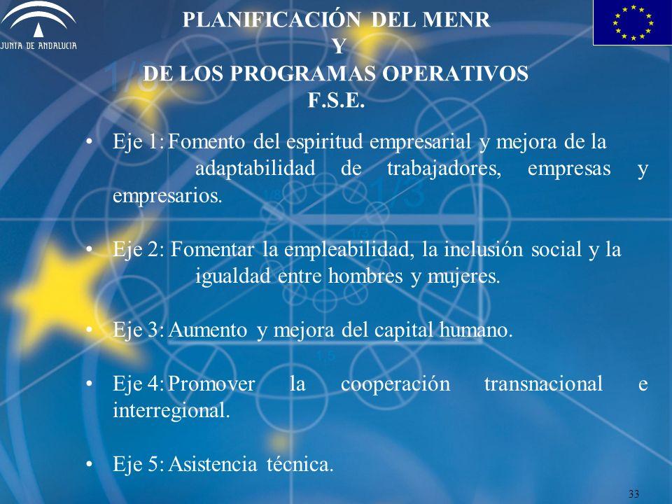 PLANIFICACIÓN DEL MENR Y DE LOS PROGRAMAS OPERATIVOS F.S.E. Eje 1:Fomento del espiritud empresarial y mejora de la adaptabilidad de trabajadores, empr