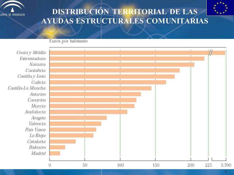 DISTRIBUCIÓN TERRITORIAL DE LAS AYUDAS ESTRUCTURALES COMUNITARIAS 4