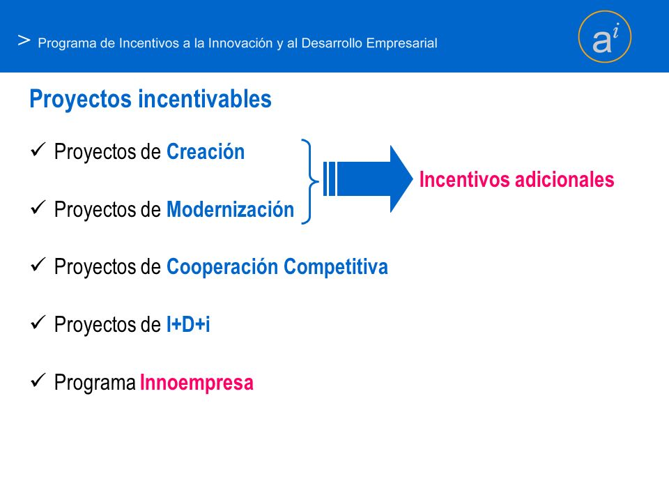 > Proyectos incentivables Proyectos de Creación Proyectos de Modernización Proyectos de Cooperación Competitiva Proyectos de I+D+i Programa Innoempres