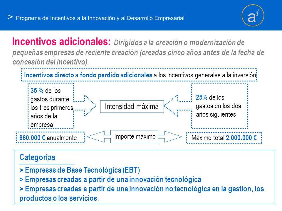 > Incentivos adicionales: Dirigidos a la creación o modernización de pequeñas empresas de reciente creación (creadas cinco años antes de la fecha de c