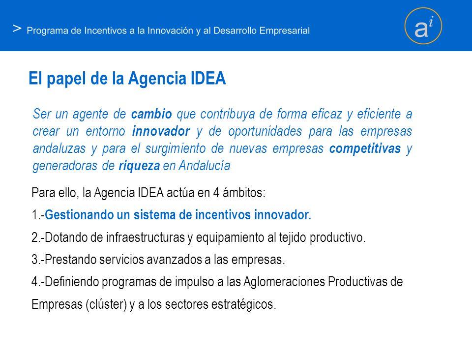 > El papel de la Agencia IDEA Ser un agente de cambio que contribuya de forma eficaz y eficiente a crear un entorno innovador y de oportunidades para