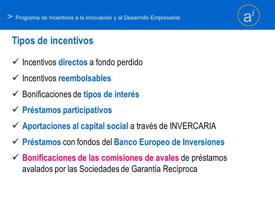 > Tipos de incentivos Incentivos directos a fondo perdido Incentivos reembolsables Bonificaciones de tipos de interés Préstamos participativos Aportac