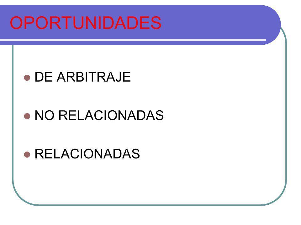OPORTUNIDADES DE ARBITRAJE NO RELACIONADAS RELACIONADAS