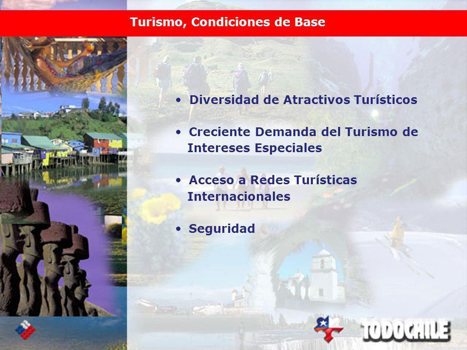 Turismo, Condiciones de Base Diversidad de Atractivos Turísticos Creciente Demanda del Turismo de Intereses Especiales Acceso a Redes Turísticas Internacionales Seguridad