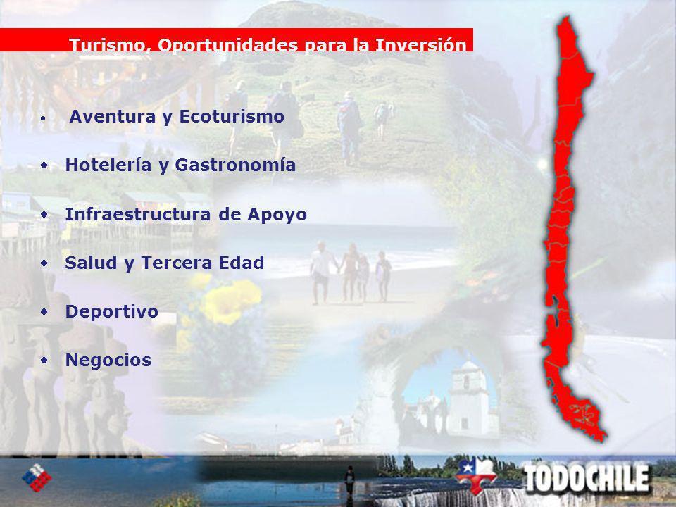Aventura y Ecoturismo Hotelería y Gastronomía Infraestructura de Apoyo Salud y Tercera Edad Deportivo Negocios Turismo, Oportunidades para la Inversión