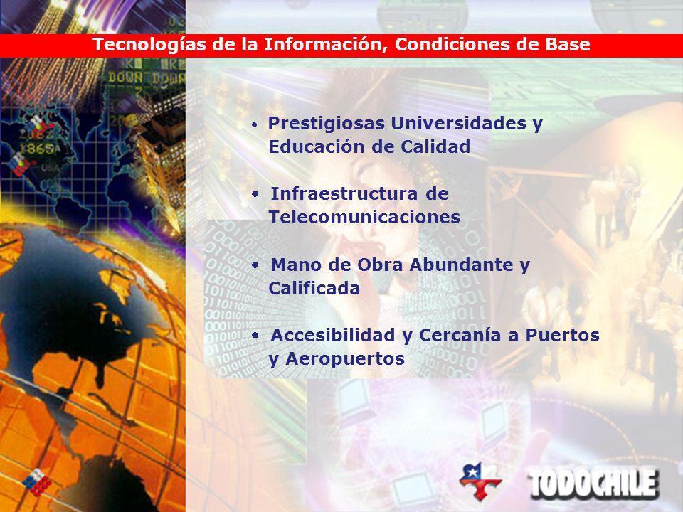 Prestigiosas Universidades y Educación de Calidad Infraestructura de Telecomunicaciones Mano de Obra Abundante y Calificada Accesibilidad y Cercanía a Puertos y Aeropuertos Tecnologías de la Información, Condiciones de Base