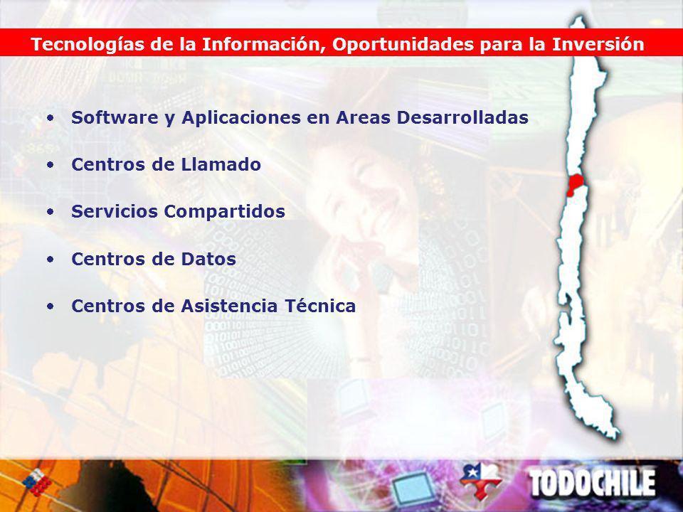 Software y Aplicaciones en Areas Desarrolladas Centros de Llamado Servicios Compartidos Centros de Datos Centros de Asistencia Técnica Tecnologías de la Información, Oportunidades para la Inversión
