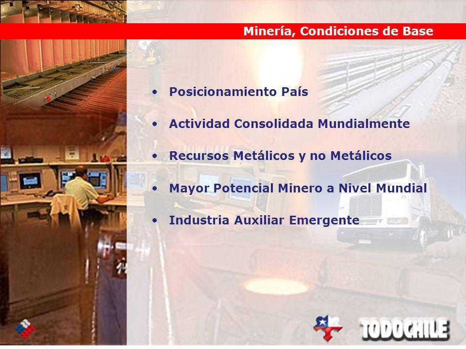 Posicionamiento País Actividad Consolidada Mundialmente Recursos Metálicos y no Metálicos Mayor Potencial Minero a Nivel Mundial Industria Auxiliar Emergente Minería, Condiciones de Base