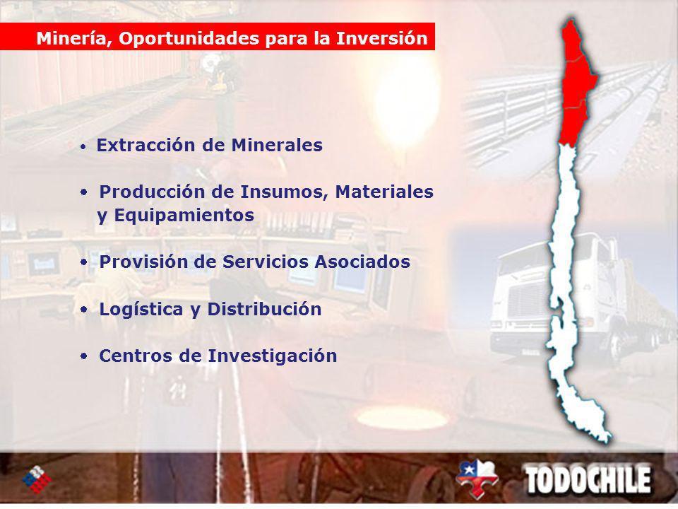 Extracción de Minerales Producción de Insumos, Materiales y Equipamientos Provisión de Servicios Asociados Logística y Distribución Centros de Investigación Minería, Oportunidades para la Inversión