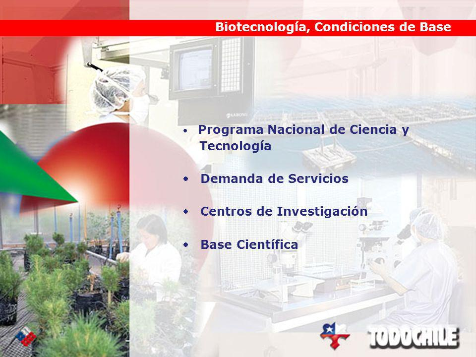 Biotecnología, Condiciones de Base Programa Nacional de Ciencia y Tecnología Demanda de Servicios Centros de Investigación Base Científica