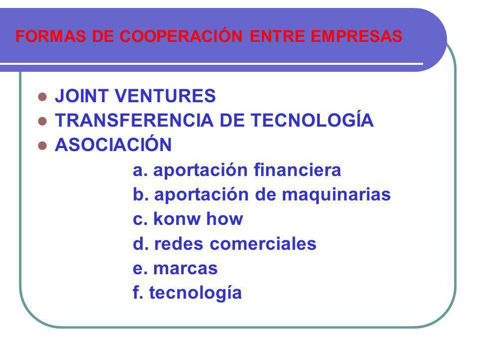 FORMAS DE COOPERACIÓN ENTRE EMPRESAS JOINT VENTURES TRANSFERENCIA DE TECNOLOGÍA ASOCIACIÓN a.