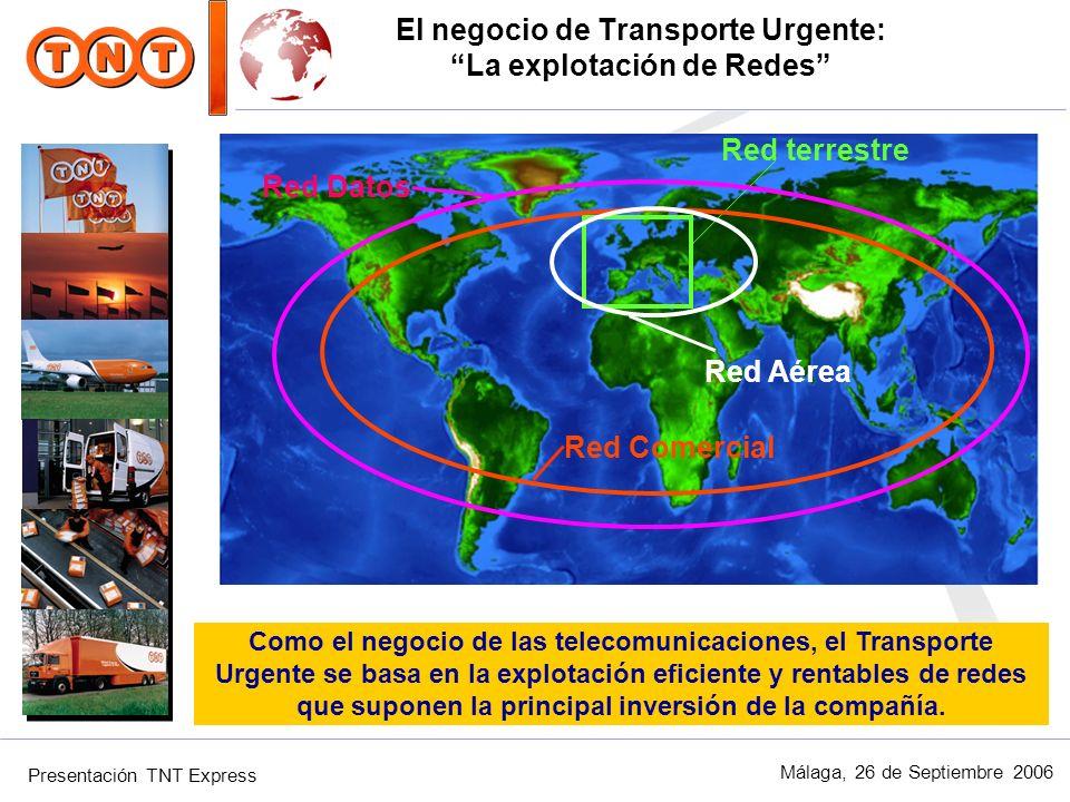Presentación TNT Express Málaga, 26 de Septiembre 2006 Red terrestre Red Comercial Como el negocio de las telecomunicaciones, el Transporte Urgente se