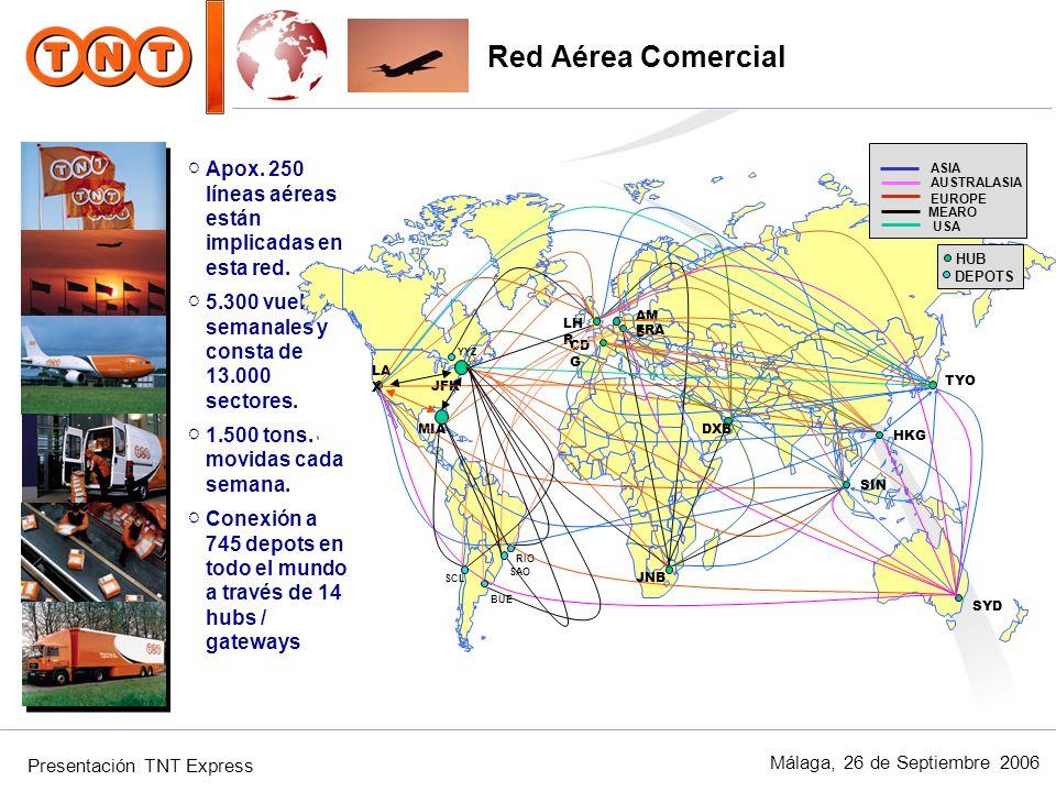 Presentación TNT Express Málaga, 26 de Septiembre 2006 Red Aérea Comercial Apox. 250 líneas aéreas están implicadas en esta red. 5.300 vuelos semanale