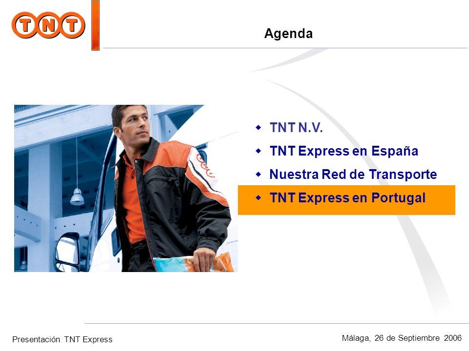 Presentación TNT Express Málaga, 26 de Septiembre 2006 Agenda wTNT N.V. wTNT Express en España wNuestra Red de Transporte wTNT Express en Portugal