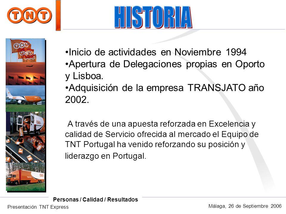 Presentación TNT Express Málaga, 26 de Septiembre 2006 Personas / Calidad / Resultados Inicio de actividades en Noviembre 1994 Apertura de Delegacione