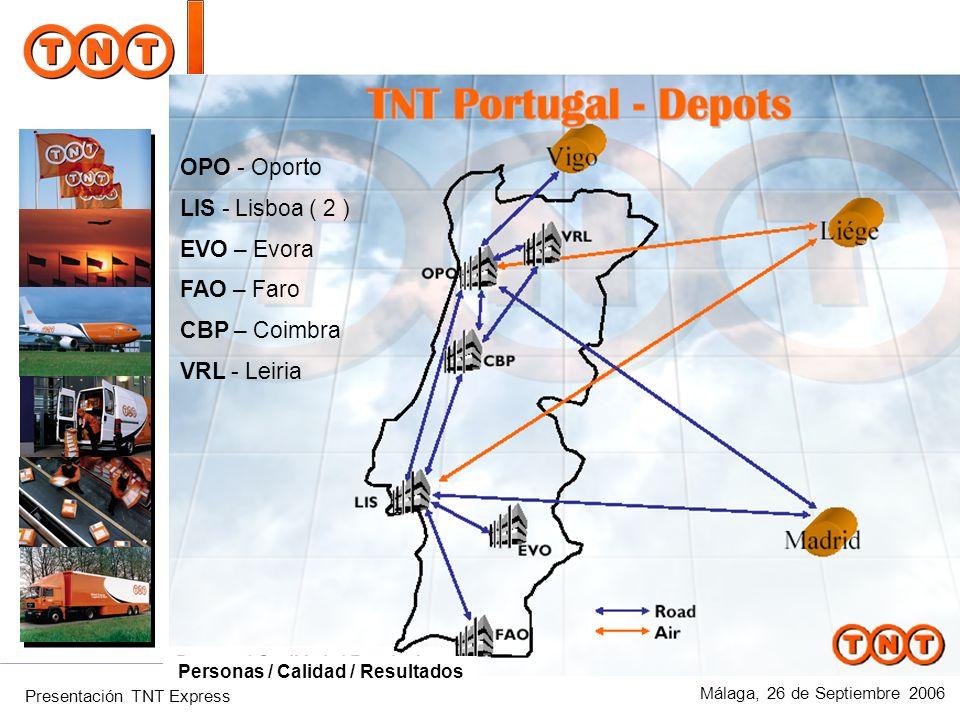 Presentación TNT Express Málaga, 26 de Septiembre 2006 Personas / Calidad / Resultados OPO - Oporto LIS - Lisboa ( 2 ) EVO – Evora FAO – Faro CBP – Co
