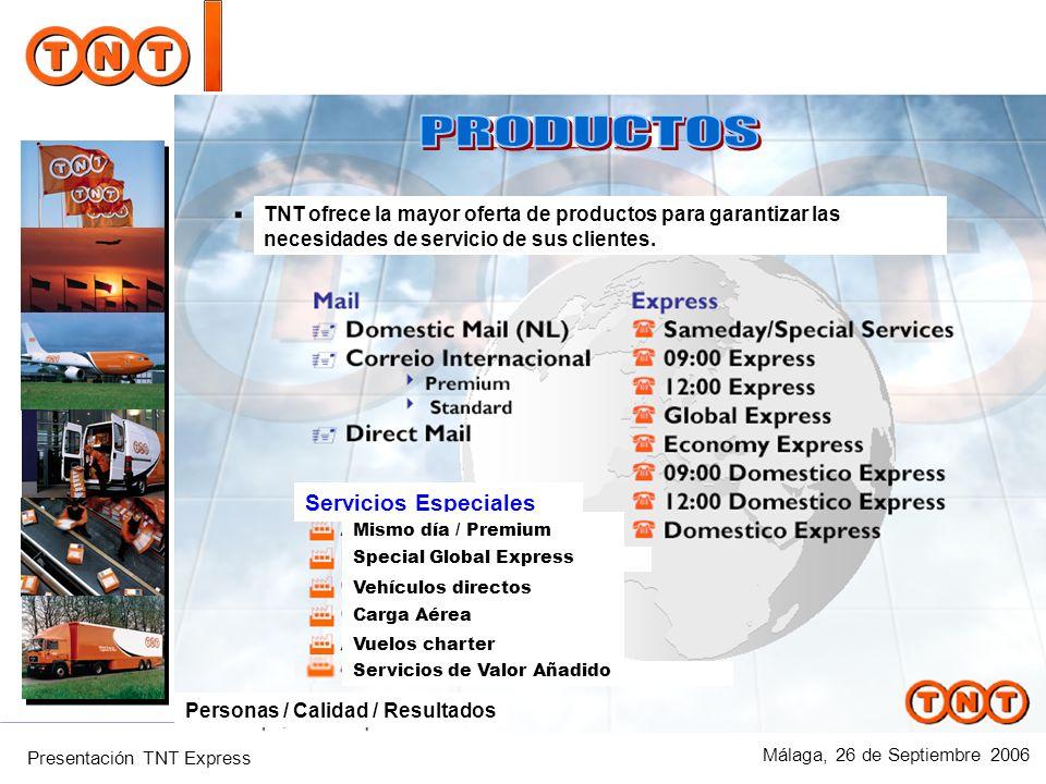 Presentación TNT Express Málaga, 26 de Septiembre 2006 Personas / Calidad / Resultados TNT ofrece la mayor oferta de productos para garantizar las nec