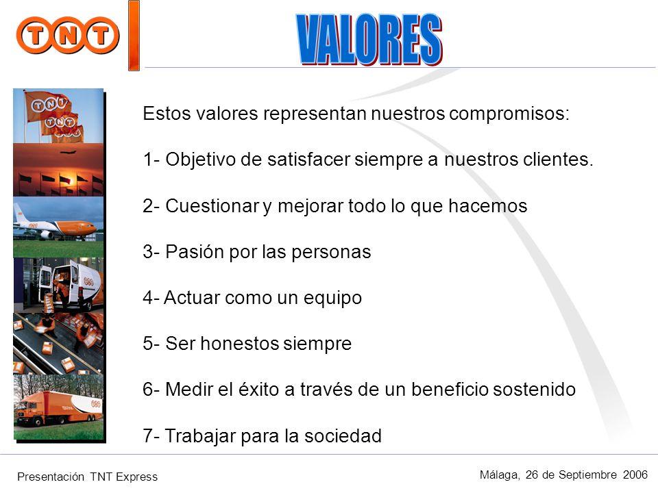 Presentación TNT Express Málaga, 26 de Septiembre 2006 Única compañía del sector que ha demostrado contínuos crecimientos, siendo la división Express la de mayor crecimiento en rentabilidad Proporciona a empresas y particulares en todo el mundo una extensa gama de servicios para sus necesidades de distribución urgente y correo.