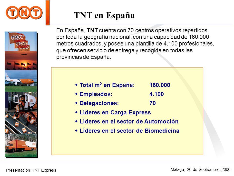 Presentación TNT Express Málaga, 26 de Septiembre 2006 Al día siguiente toda la península TNT Express en España Cartera de Servicios en España TNT Express dispone de una gama de servicios completa que se adapta a cualquier necesidad en términos de tiempo y volumen de sus clientes InternacionalNacional 24 horas Mismo Día >24 hrs.