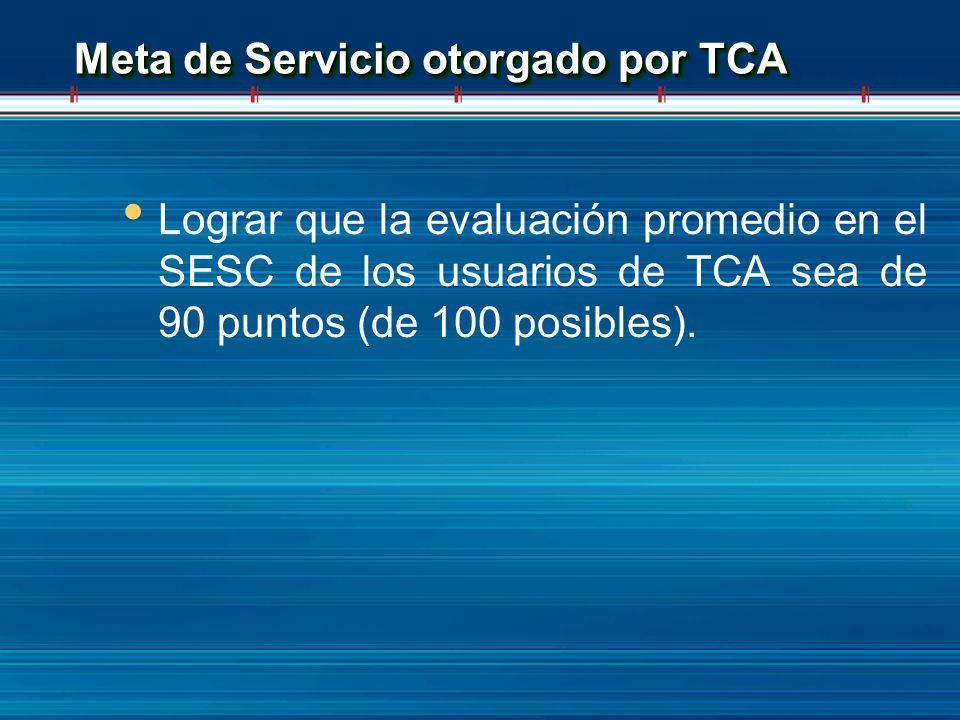 Meta de Servicio otorgado por TCA Lograr que la evaluación promedio en el SESC de los usuarios de TCA sea de 90 puntos (de 100 posibles).