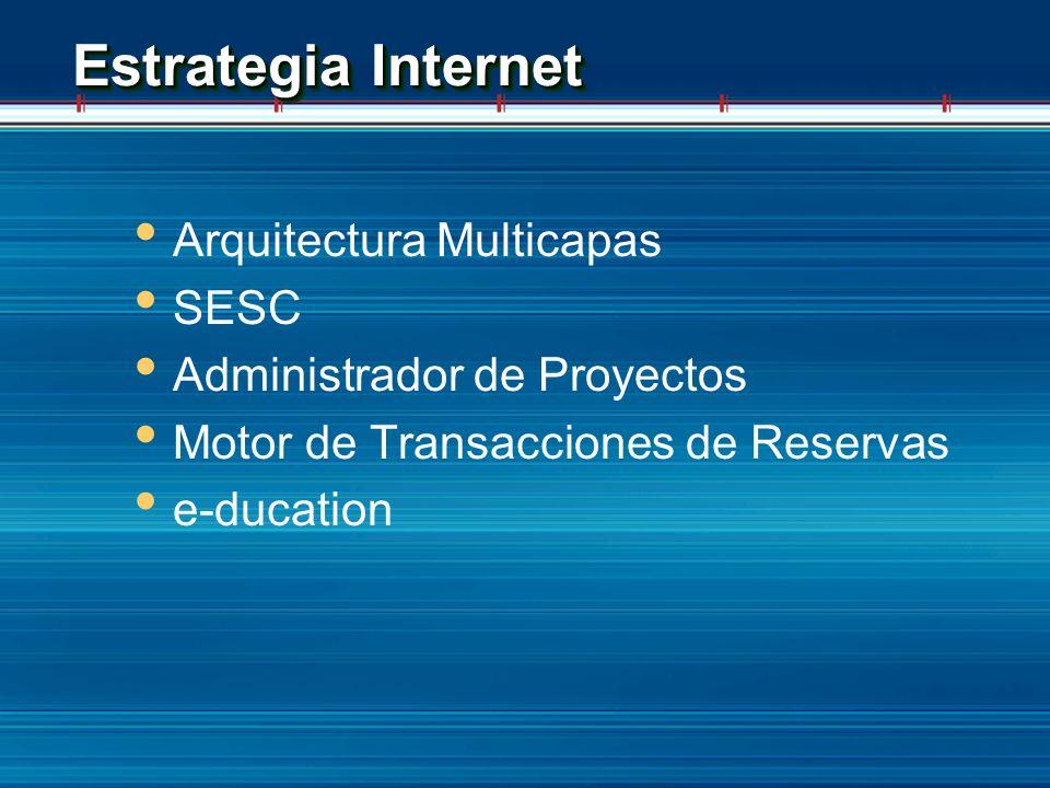 Estrategia Internet Arquitectura Multicapas SESC Administrador de Proyectos Motor de Transacciones de Reservas e-ducation