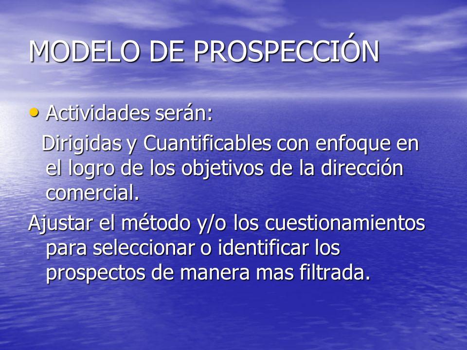 MODELO DE PROSPECCIÓN Actividades serán: Actividades serán: Dirigidas y Cuantificables con enfoque en el logro de los objetivos de la dirección comerc
