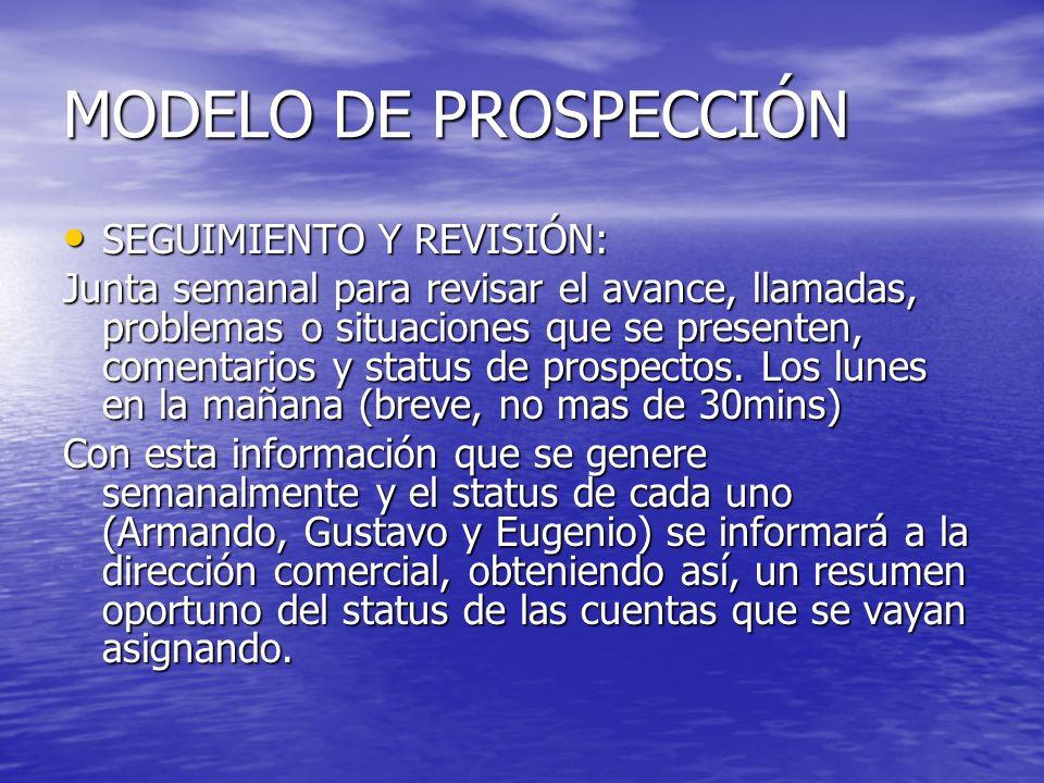 MODELO DE PROSPECCIÓN SEGUIMIENTO Y REVISIÓN: SEGUIMIENTO Y REVISIÓN: Junta semanal para revisar el avance, llamadas, problemas o situaciones que se p