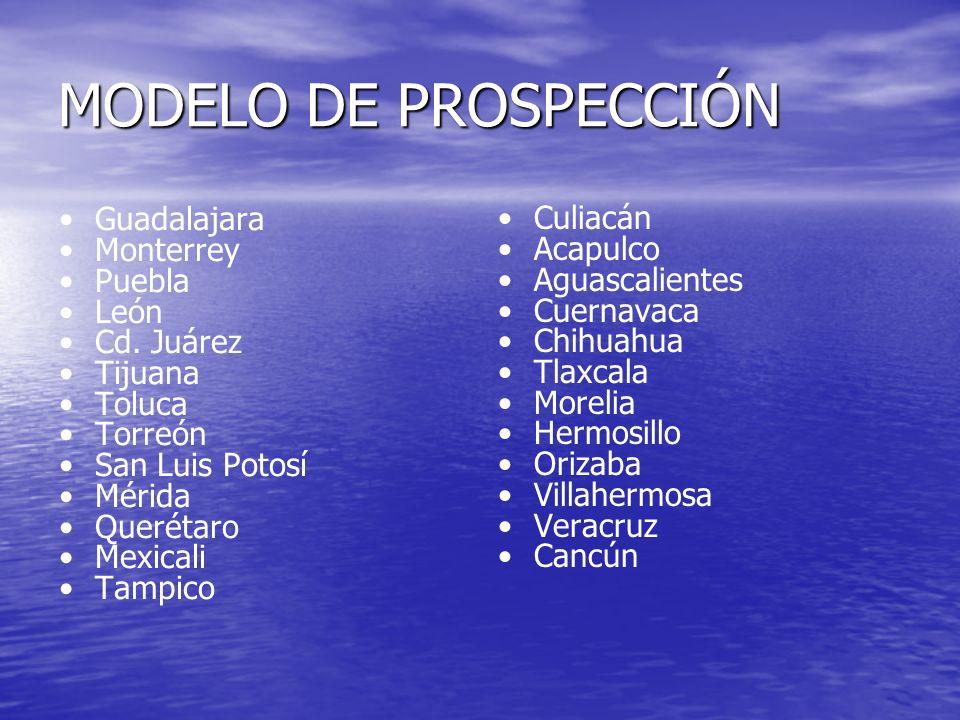 MODELO DE PROSPECCIÓN Guadalajara Monterrey Puebla León Cd. Juárez Tijuana Toluca Torreón San Luis Potosí Mérida Querétaro Mexicali Tampico Culiacán A