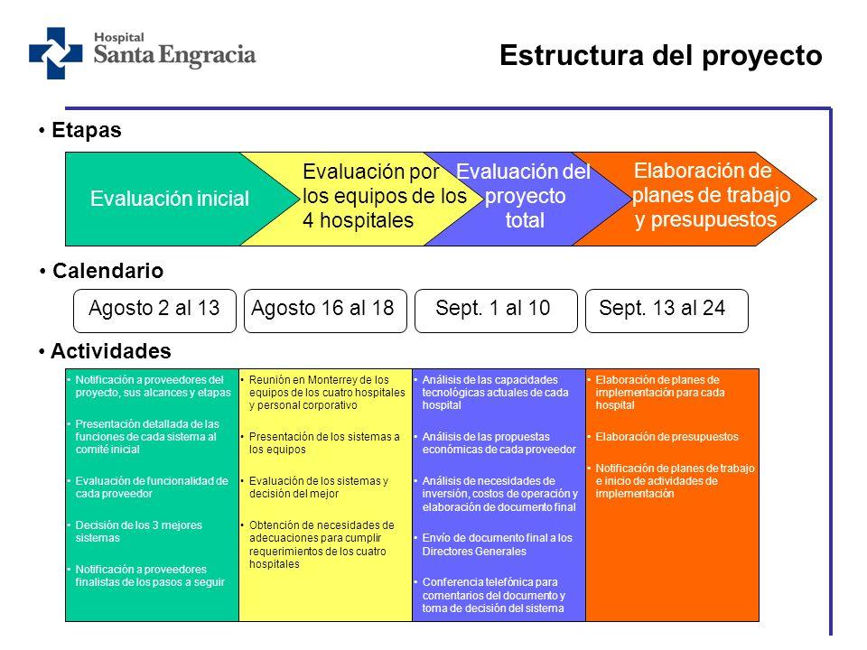 Estructura del proyecto Evaluación inicial Evaluación por los equipos de los 4 hospitales Evaluación del proyecto total Elaboración de planes de traba