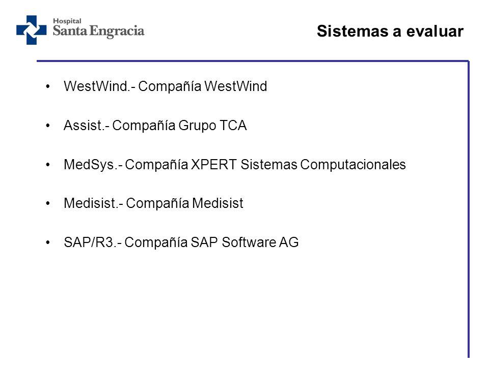 Sistemas a evaluar WestWind.- Compañía WestWind Assist.- Compañía Grupo TCA MedSys.- Compañía XPERT Sistemas Computacionales Medisist.- Compañía Medis