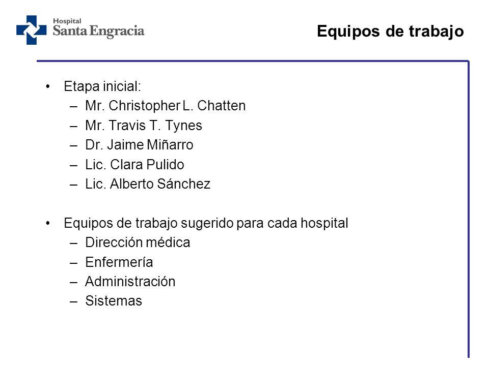 Equipos de trabajo Etapa inicial: –Mr. Christopher L. Chatten –Mr. Travis T. Tynes –Dr. Jaime Miñarro –Lic. Clara Pulido –Lic. Alberto Sánchez Equipos