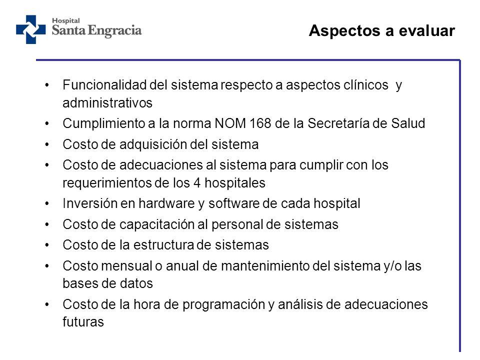 Aspectos a evaluar Funcionalidad del sistema respecto a aspectos clínicos y administrativos Cumplimiento a la norma NOM 168 de la Secretaría de Salud