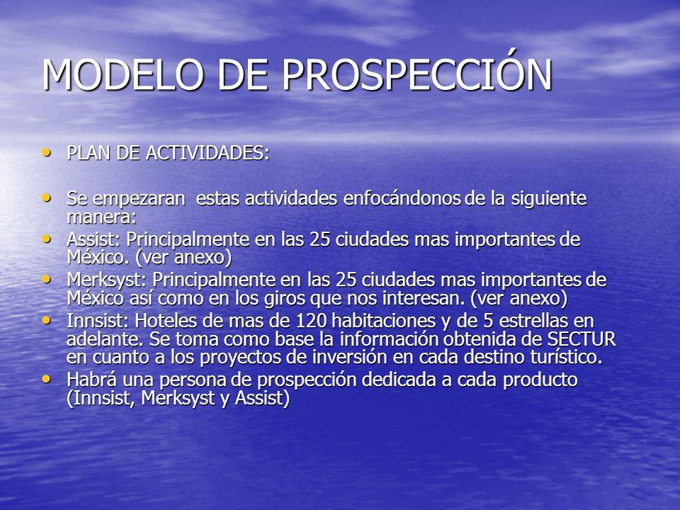 MODELO DE PROSPECCIÓN PLAN DE ACTIVIDADES: PLAN DE ACTIVIDADES: Se empezaran estas actividades enfocándonos de la siguiente manera: Se empezaran estas