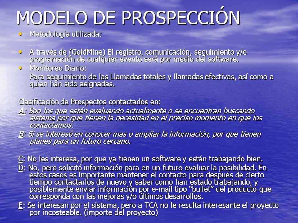 MODELO DE PROSPECCIÓN Metodología utilizada: Metodología utilizada: A través de (GoldMine) El registro, comunicación, seguimiento y/o programación de