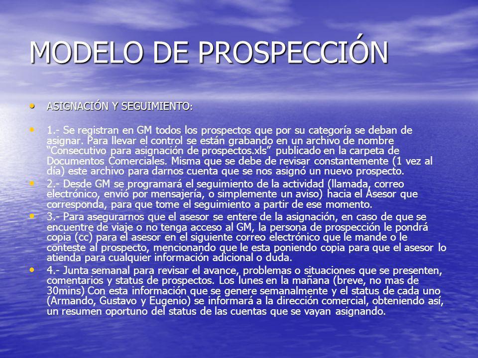 MODELO DE PROSPECCIÓN ASIGNACIÓN Y SEGUIMIENTO : ASIGNACIÓN Y SEGUIMIENTO : 1.- Se registran en GM todos los prospectos que por su categoría se deban