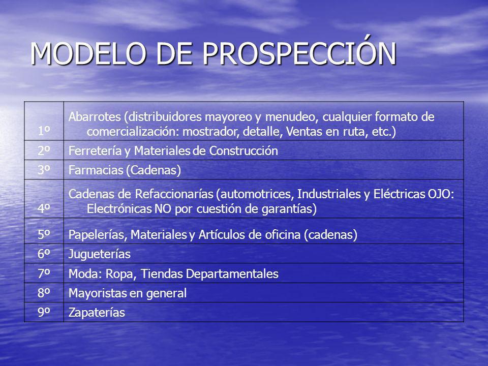MODELO DE PROSPECCIÓN 1º Abarrotes (distribuidores mayoreo y menudeo, cualquier formato de comercialización: mostrador, detalle, Ventas en ruta, etc.)