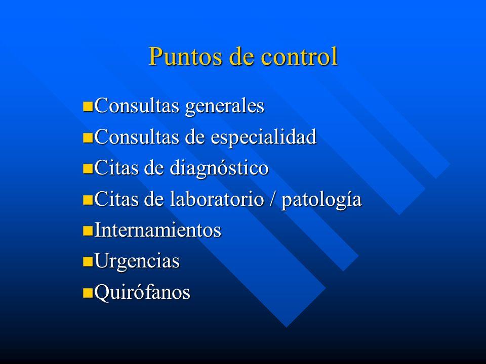 Puntos de control n Consultas generales n Consultas de especialidad n Citas de diagnóstico n Citas de laboratorio / patología n Internamientos n Urgen