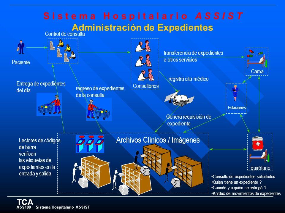 S i s t e m a H o s p i t a l a r i o A S S I S T Administración de Expedientes TCA ASS100 - Sistema Hospitalario ASSIST Control de consulta Paciente