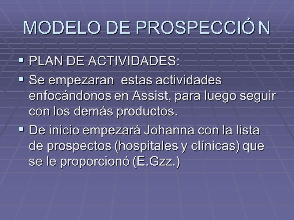 MODELO DE PROSPECCIÓN PLAN DE ACTIVIDADES: PLAN DE ACTIVIDADES: Se empezaran estas actividades enfocándonos en Assist, para luego seguir con los demás