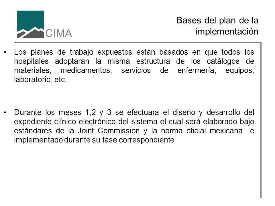 CIMA Bases del plan de la implementación Los planes de trabajo expuestos están basados en que todos los hospitales adoptaran la misma estructura de lo